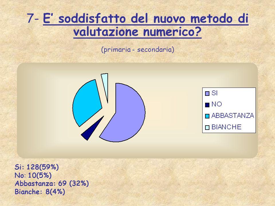 7- E' soddisfatto del nuovo metodo di valutazione numerico
