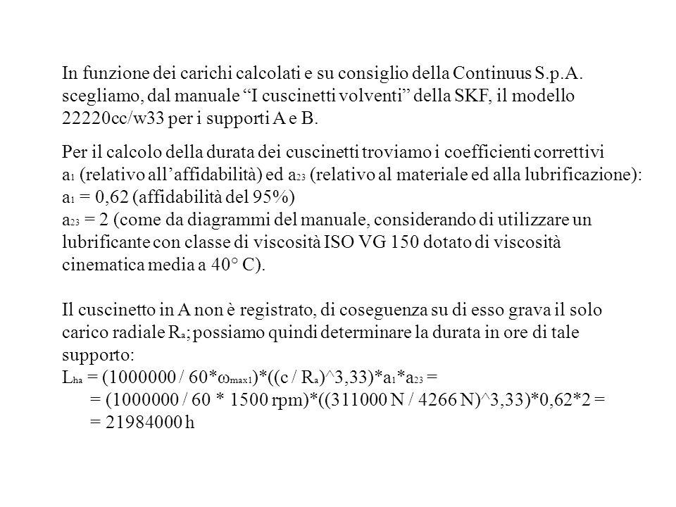 In funzione dei carichi calcolati e su consiglio della Continuus S. p