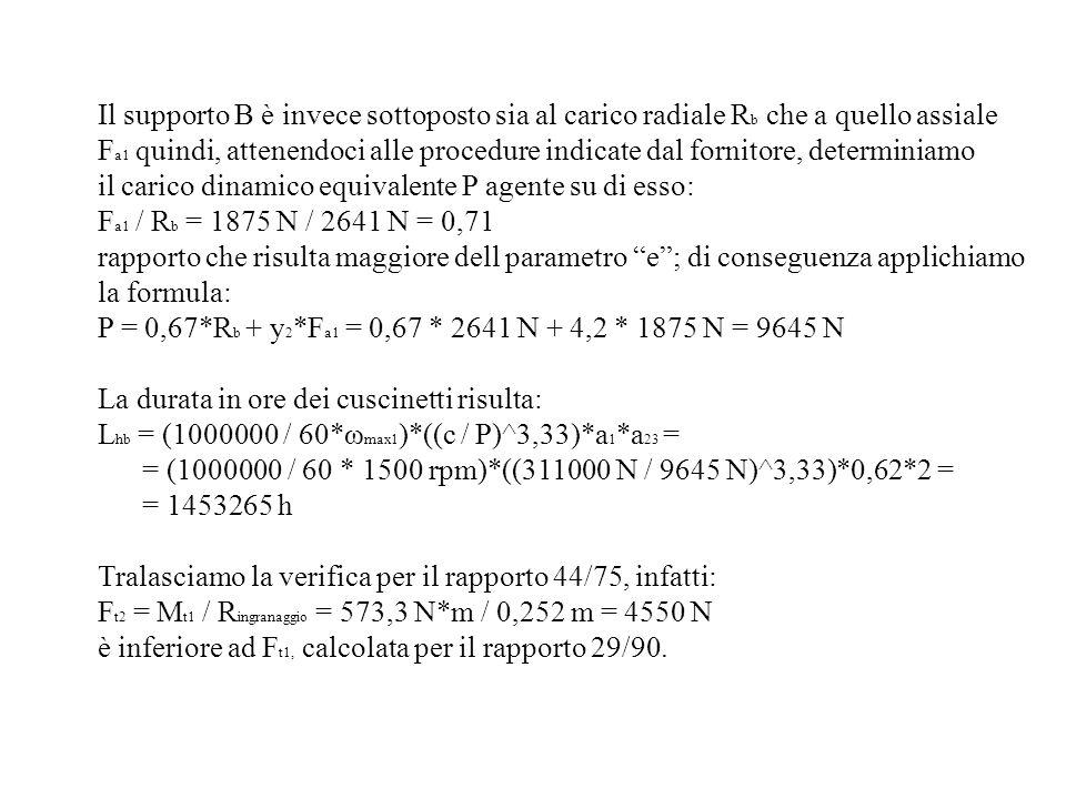 Il supporto B è invece sottoposto sia al carico radiale Rb che a quello assiale
