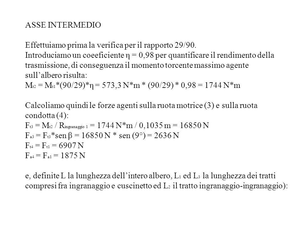ASSE INTERMEDIO Effettuiamo prima la verifica per il rapporto 29/90. Introduciamo un coeeficiente η = 0,98 per quantificare il rendimento della.