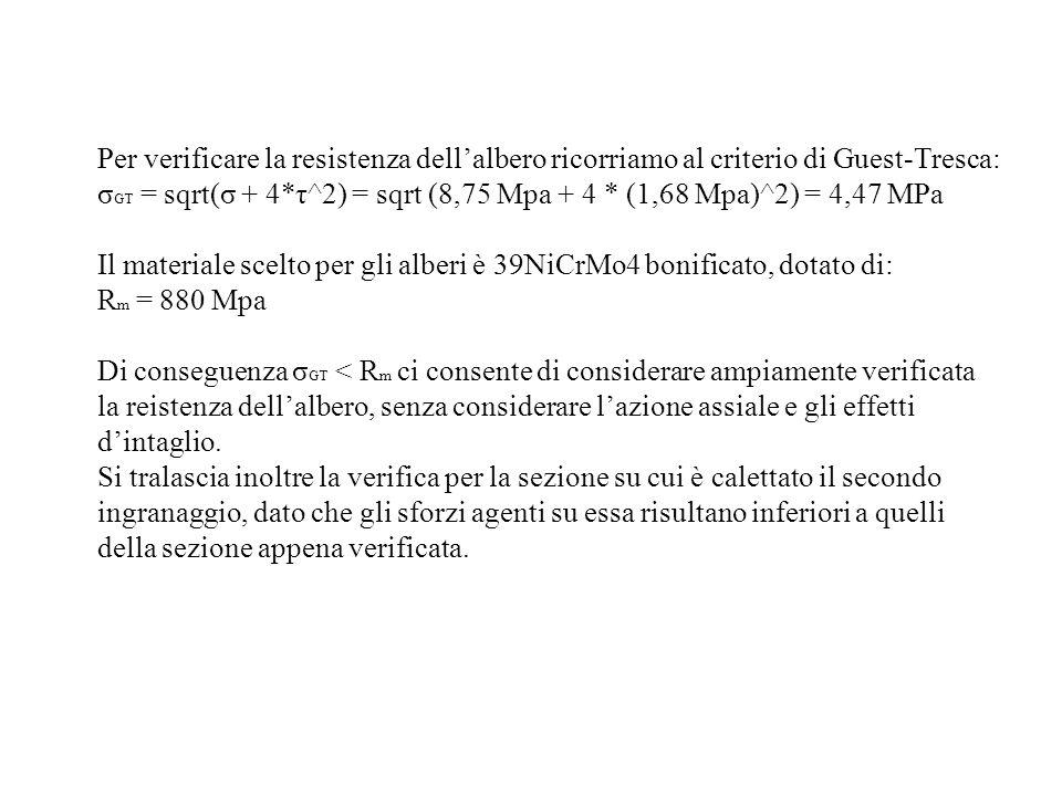 Per verificare la resistenza dell'albero ricorriamo al criterio di Guest-Tresca: