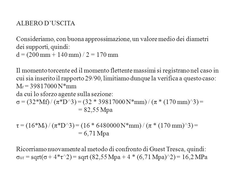 ALBERO D'USCITA Consideriamo, con buona approssimazione, un valore medio dei diametri. dei supporti, quindi: