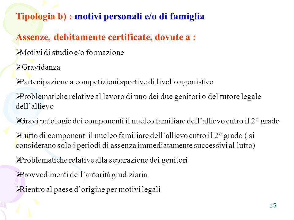 Tipologia b) : motivi personali e/o di famiglia