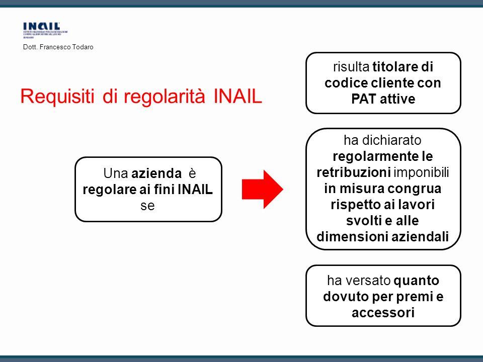 Requisiti di regolarità INAIL