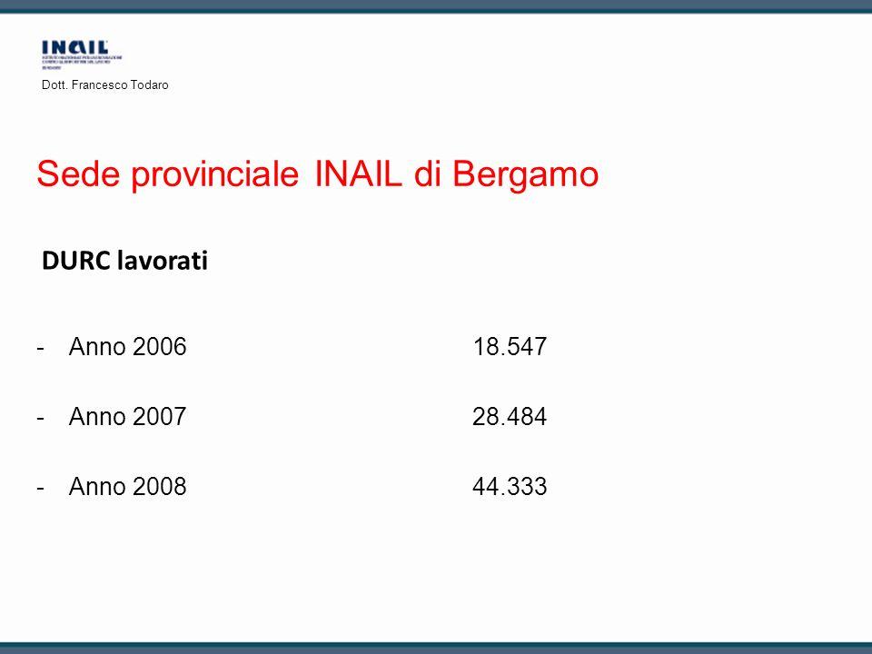 Sede provinciale INAIL di Bergamo