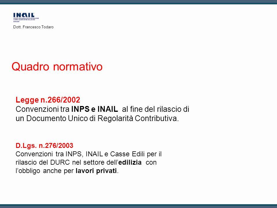 Quadro normativo Legge n.266/2002