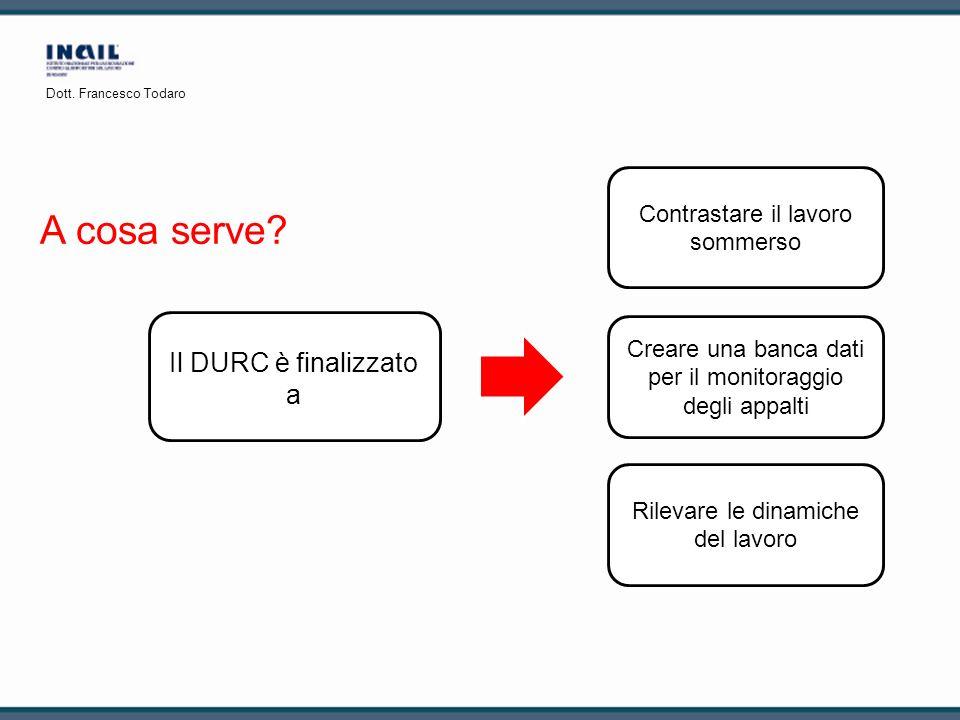 A cosa serve Il DURC è finalizzato a Contrastare il lavoro sommerso