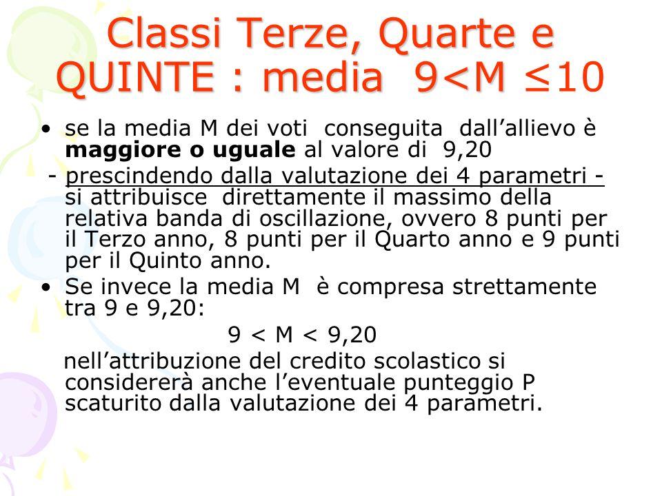 Classi Terze, Quarte e QUINTE : media 9<M ≤10