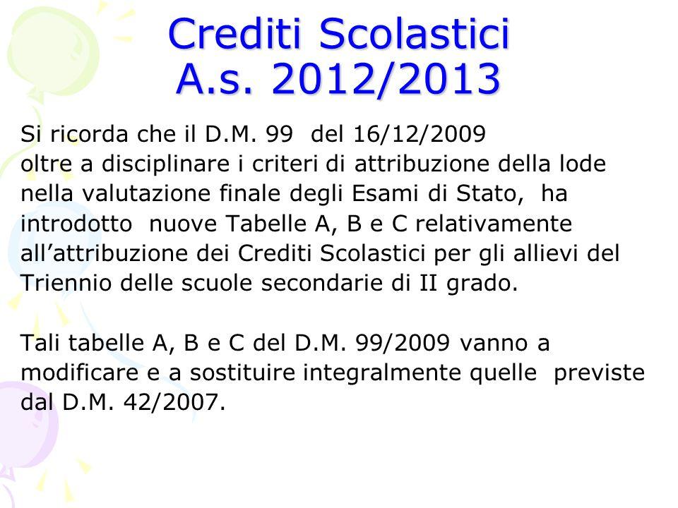 Crediti Scolastici A.s. 2012/2013