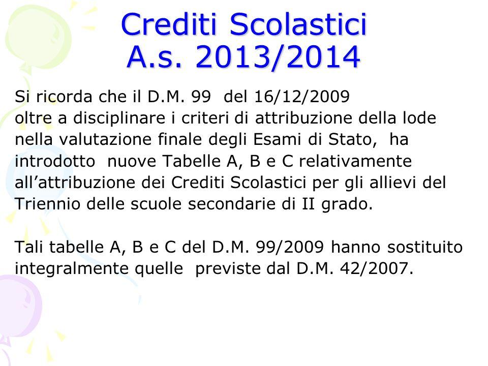 Crediti Scolastici A.s. 2013/2014