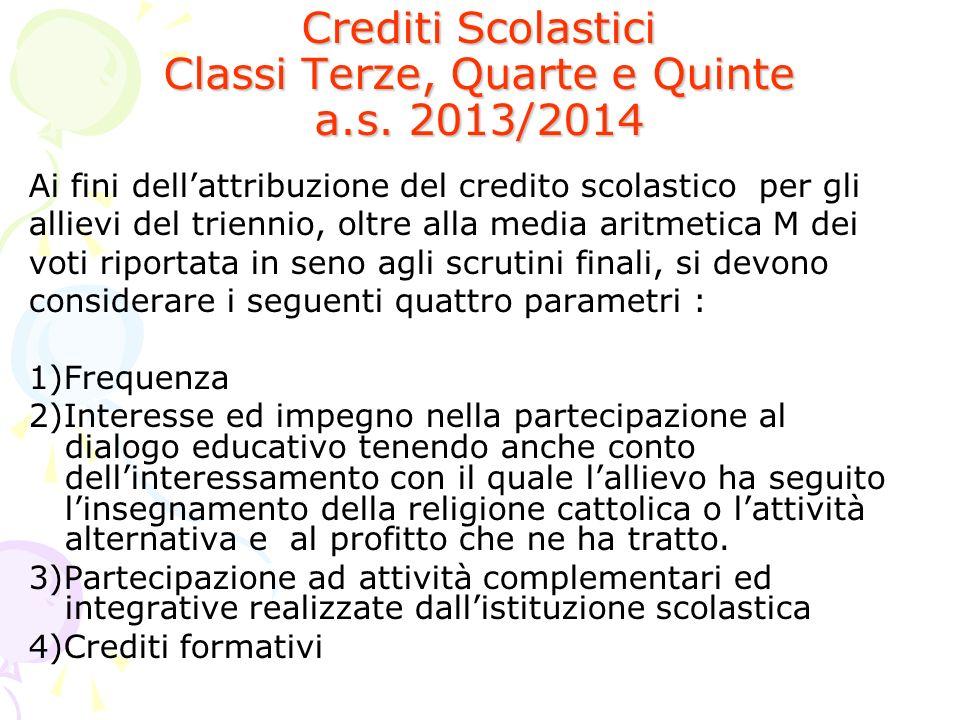Crediti Scolastici Classi Terze, Quarte e Quinte a.s. 2013/2014