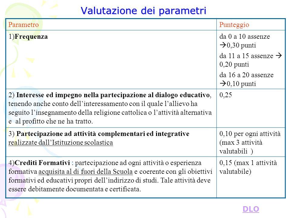 Valutazione dei parametri