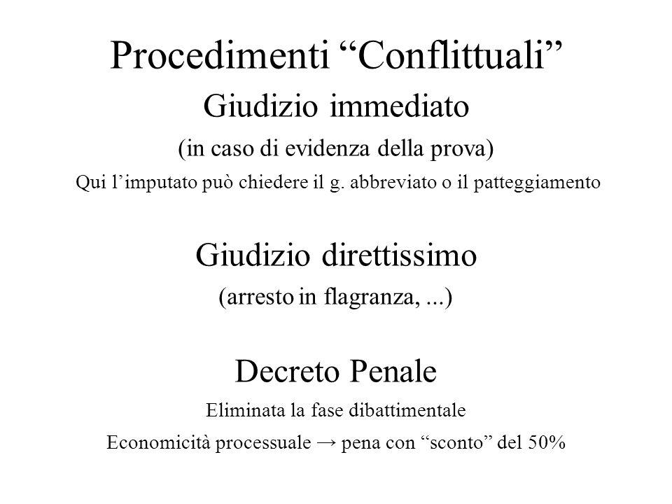 Procedimenti Conflittuali