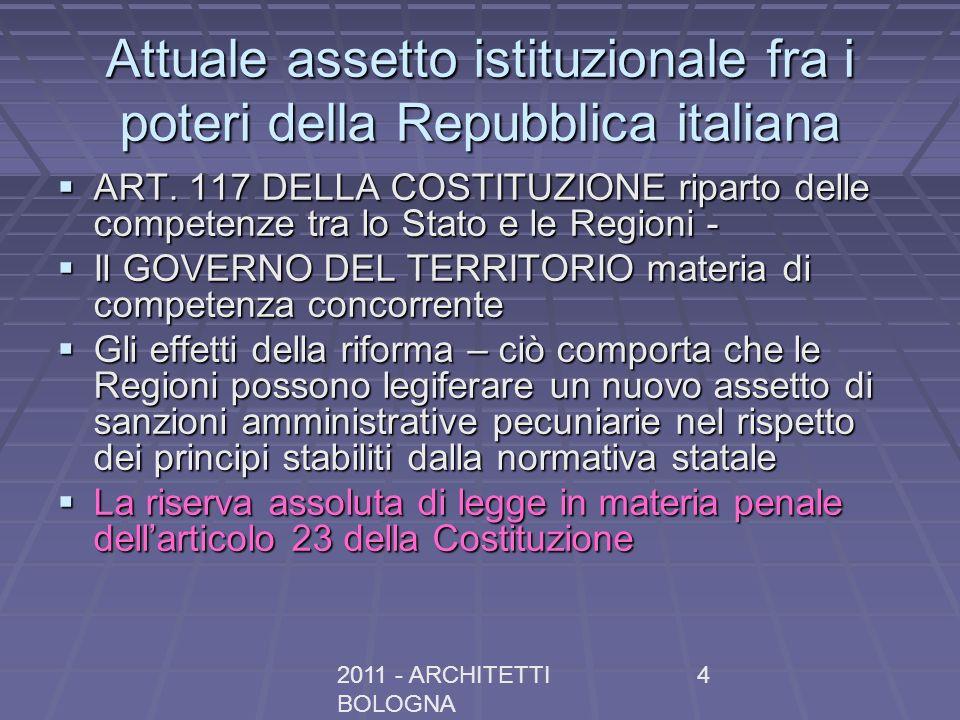 Attuale assetto istituzionale fra i poteri della Repubblica italiana