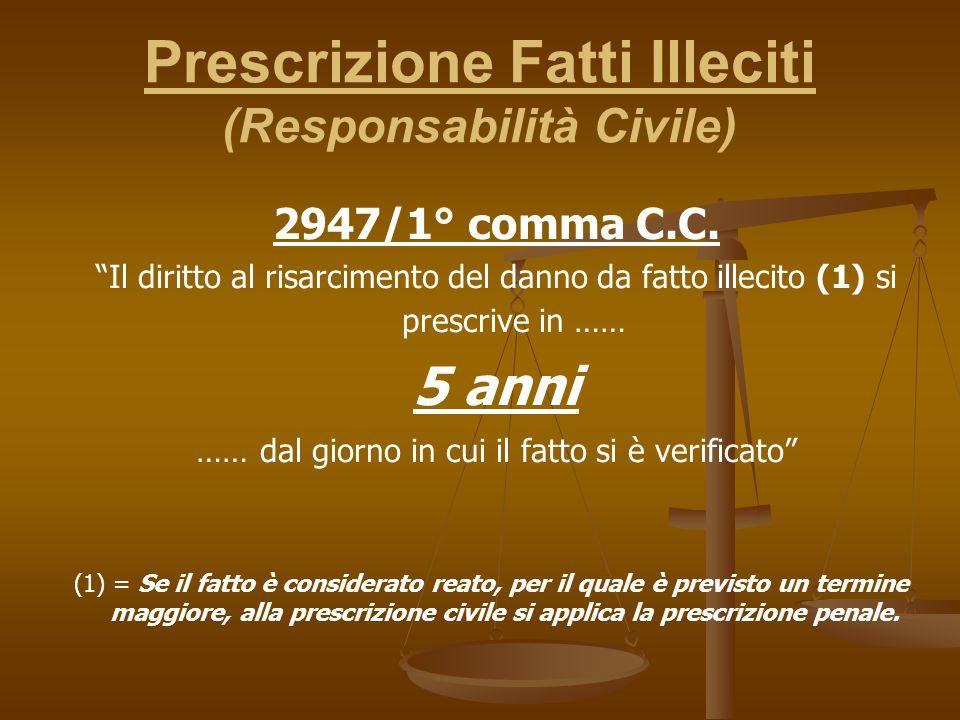 Prescrizione Fatti Illeciti (Responsabilità Civile)