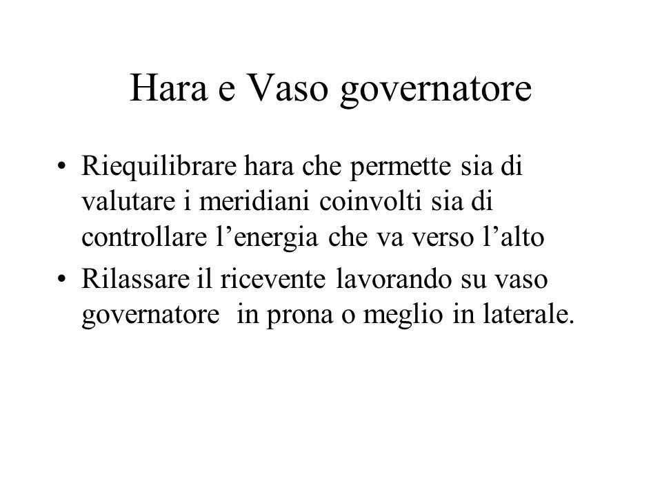 Hara e Vaso governatore