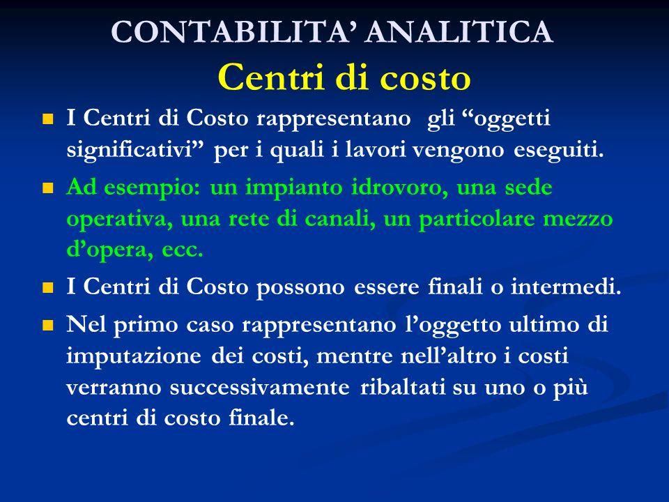 CONTABILITA' ANALITICA Centri di costo
