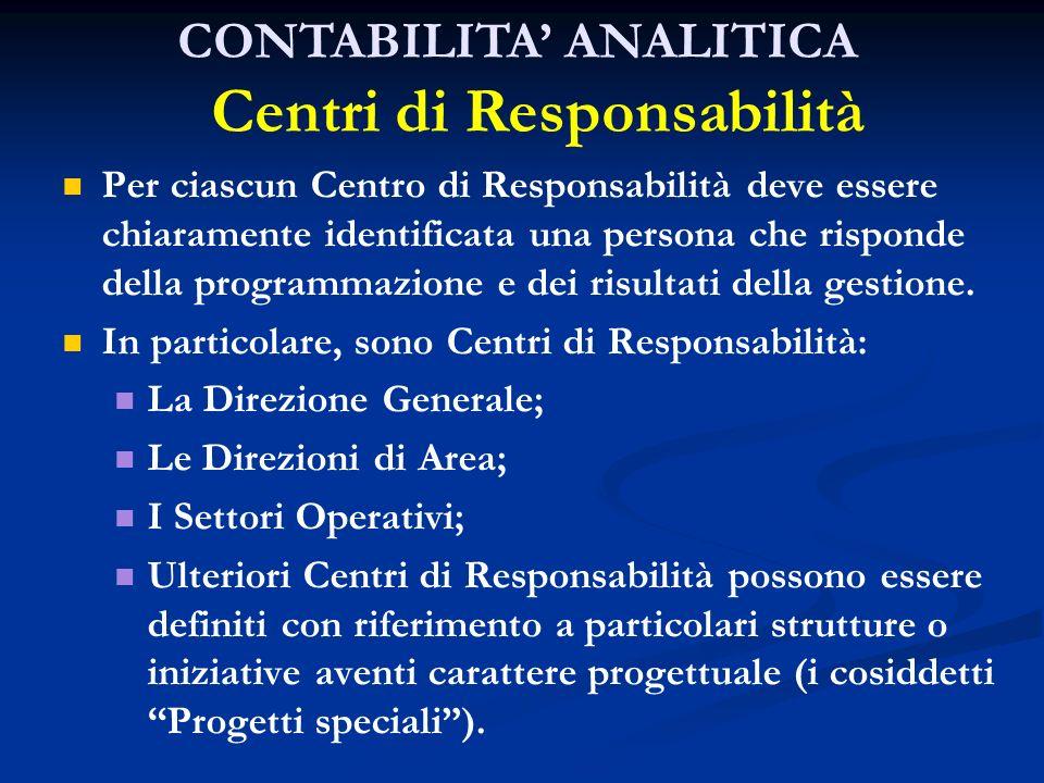 CONTABILITA' ANALITICA Centri di Responsabilità