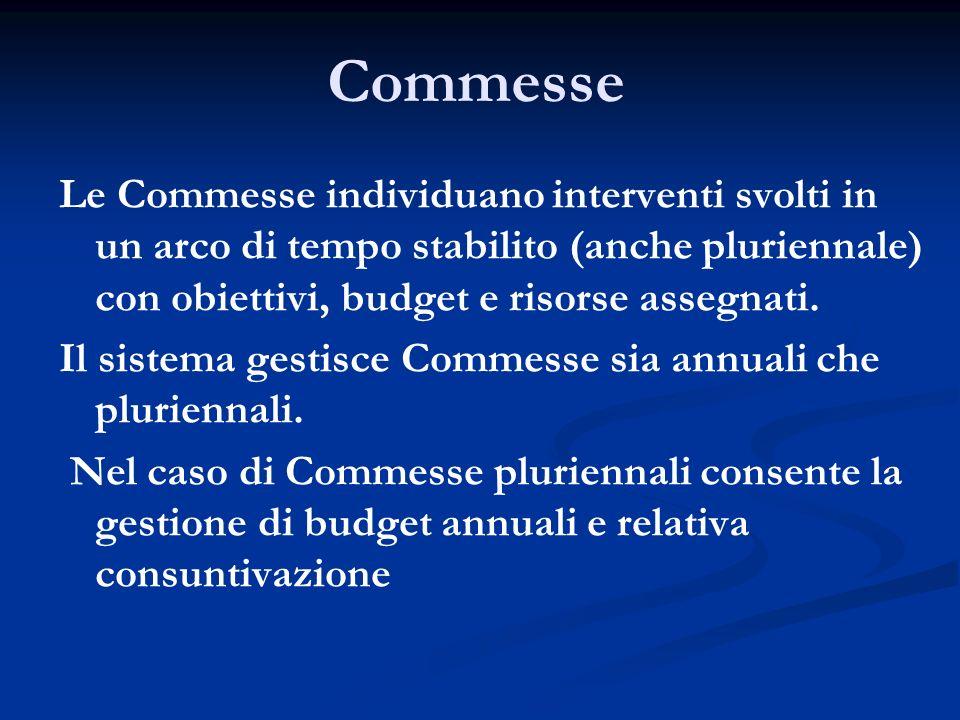 Commesse Le Commesse individuano interventi svolti in un arco di tempo stabilito (anche pluriennale) con obiettivi, budget e risorse assegnati.