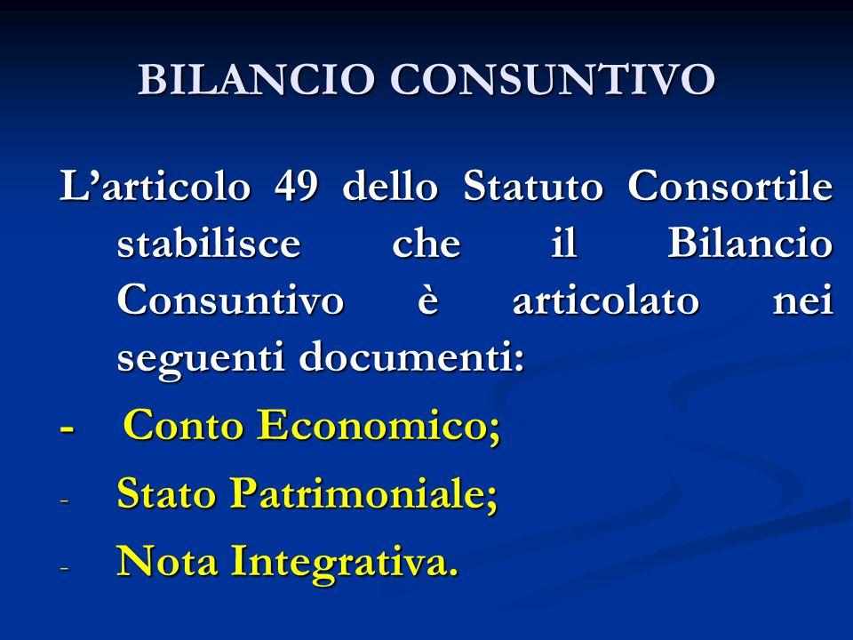 BILANCIO CONSUNTIVO L'articolo 49 dello Statuto Consortile stabilisce che il Bilancio Consuntivo è articolato nei seguenti documenti: