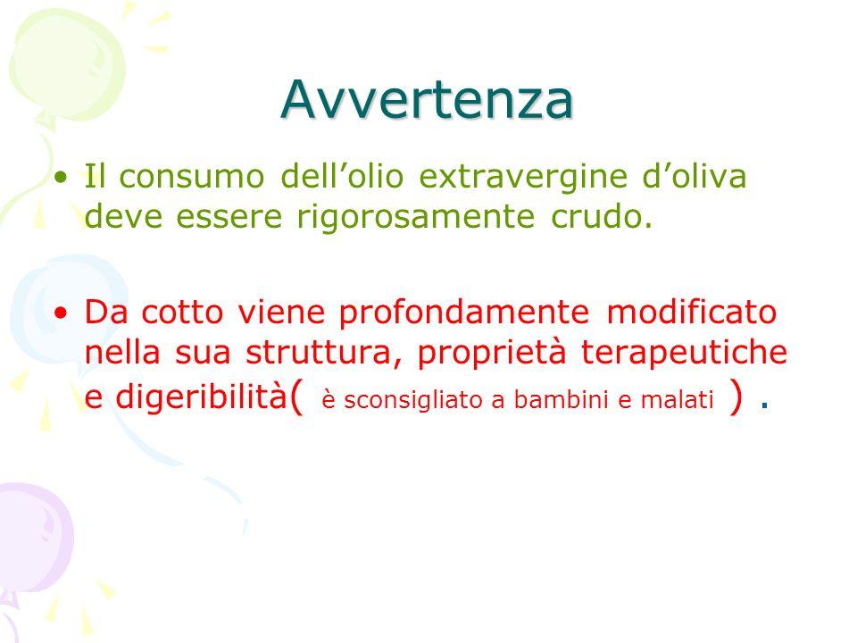 Avvertenza Il consumo dell'olio extravergine d'oliva deve essere rigorosamente crudo.