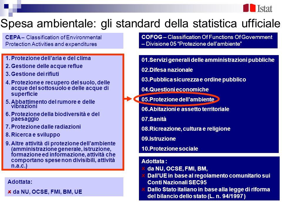 Spesa ambientale: gli standard della statistica ufficiale