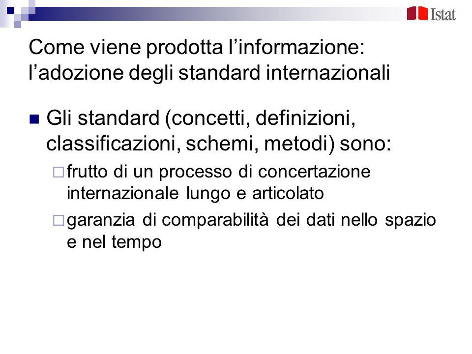 Come viene prodotta l'informazione: l'adozione degli standard internazionali
