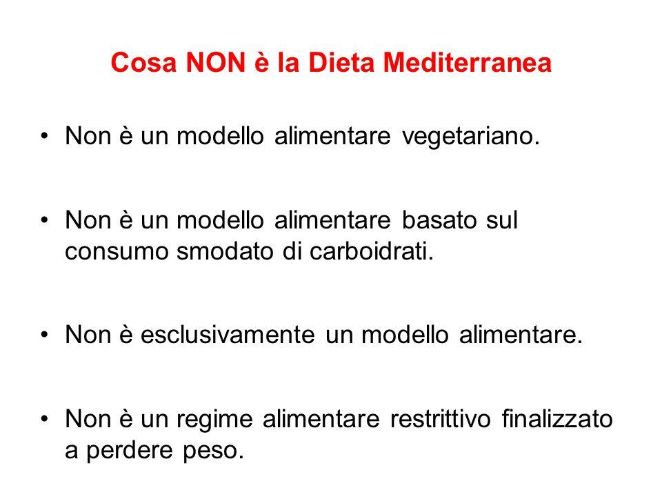 Cosa NON è la Dieta Mediterranea