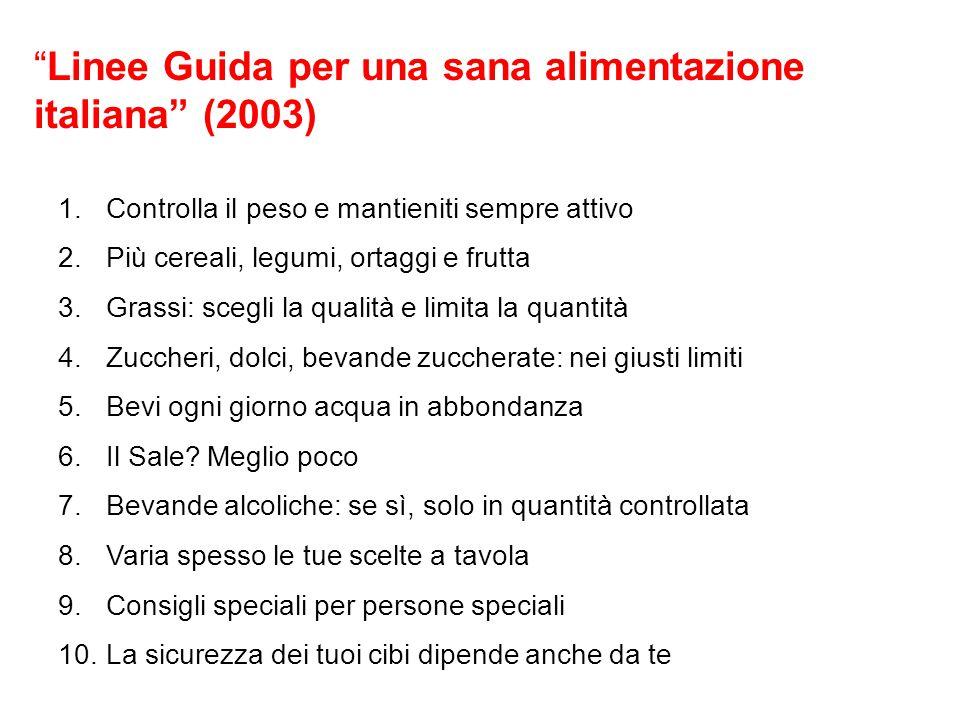 Linee Guida per una sana alimentazione italiana (2003)