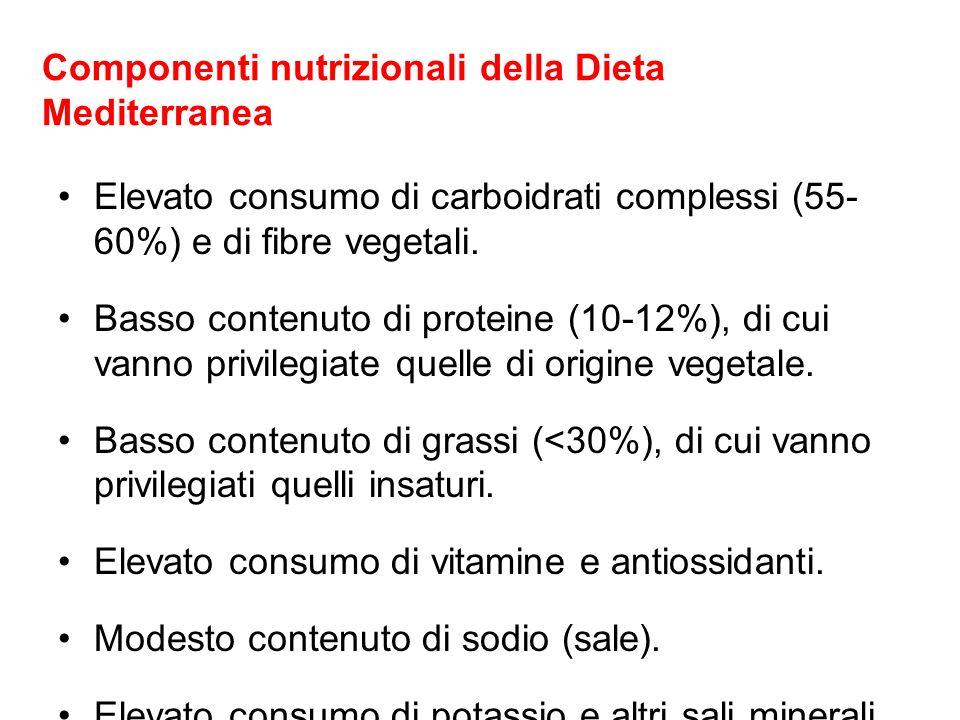 Componenti nutrizionali della Dieta Mediterranea