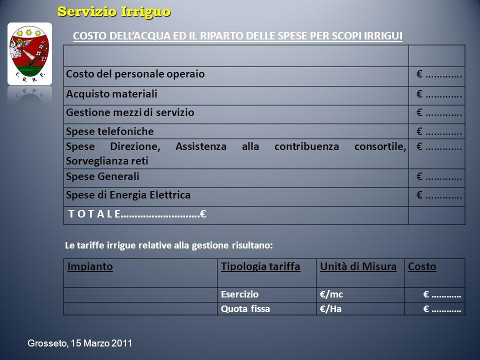 Servizio IrriguoCOSTO DELL'ACQUA ED IL RIPARTO DELLE SPESE PER SCOPI IRRIGUI. Costo del personale operaio.