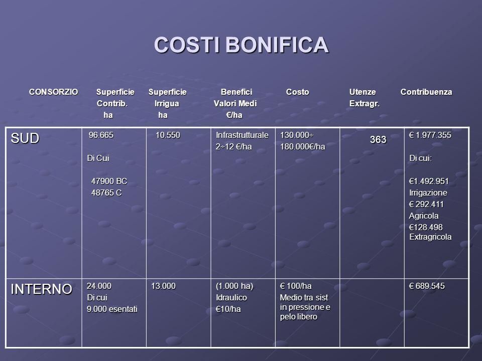 COSTI BONIFICA SUD 363 INTERNO