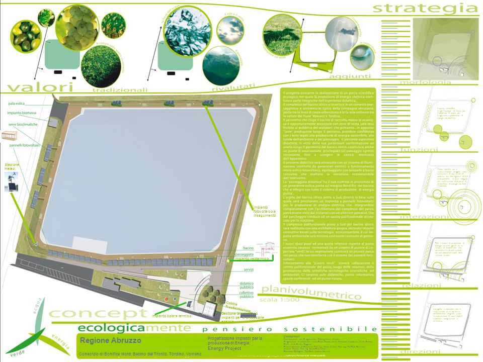 Regione Abruzzo Energy Project