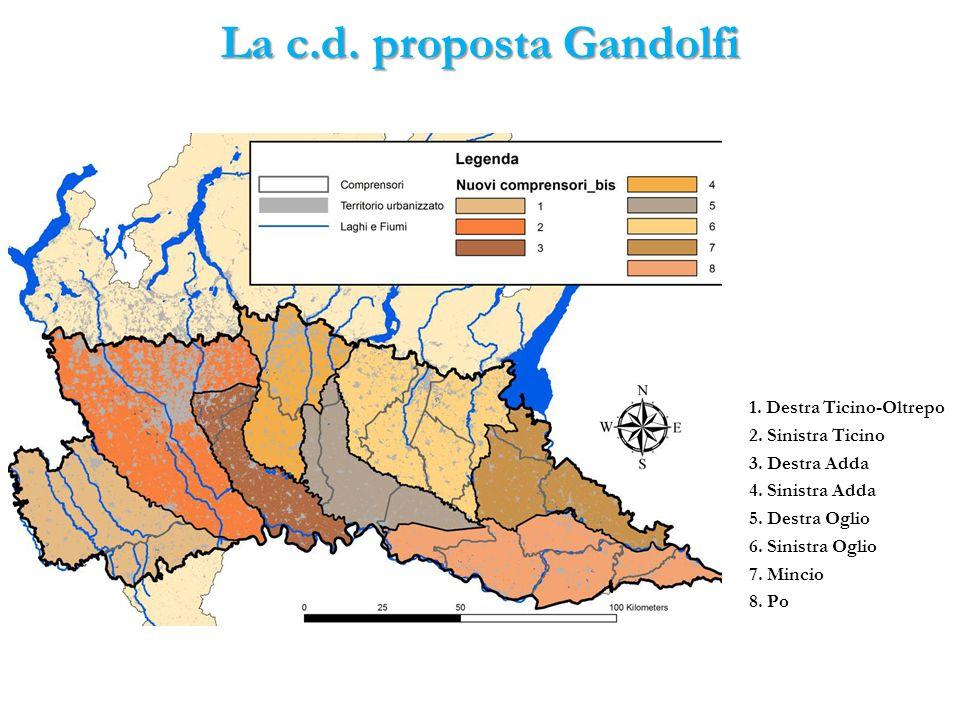 La c.d. proposta Gandolfi