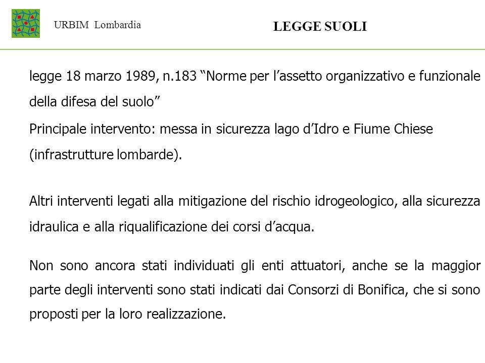 LEGGE SUOLI URBIM Lombardia. legge 18 marzo 1989, n.183 Norme per l'assetto organizzativo e funzionale della difesa del suolo