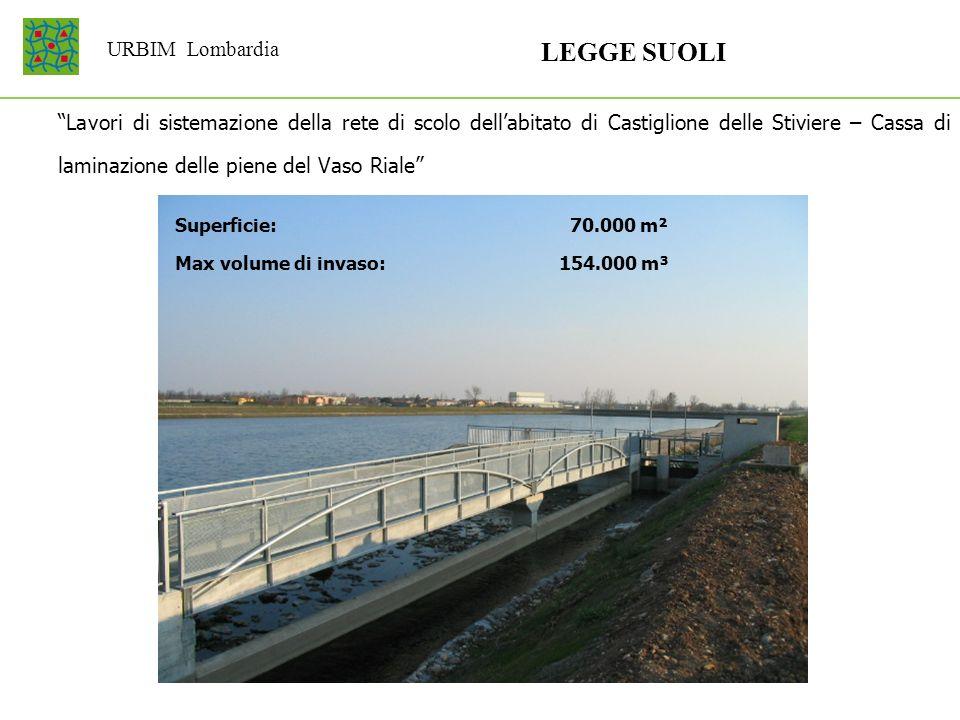LEGGE SUOLI URBIM Lombardia.