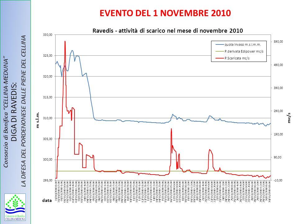 EVENTO DEL 1 NOVEMBRE 2010 Consorzio di Bonifica CELLINA-MEDUNA DIGA DI RAVEDIS: LA DIFESA DEL PORDENONESE DALLE PIENE DEL CELLINA.
