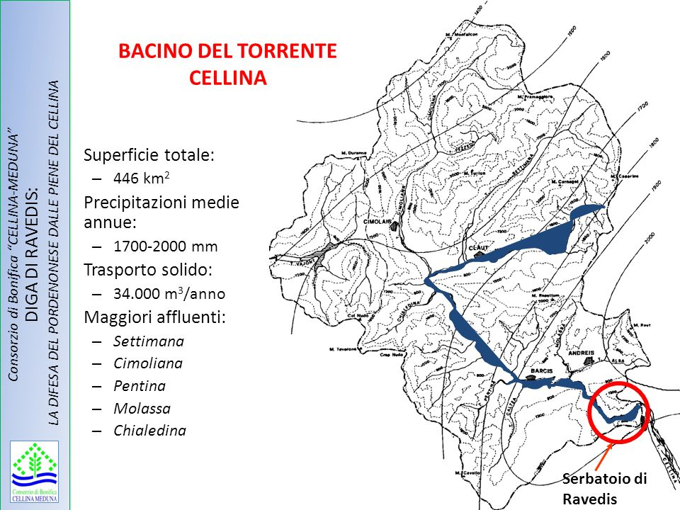 BACINO DEL TORRENTE CELLINA