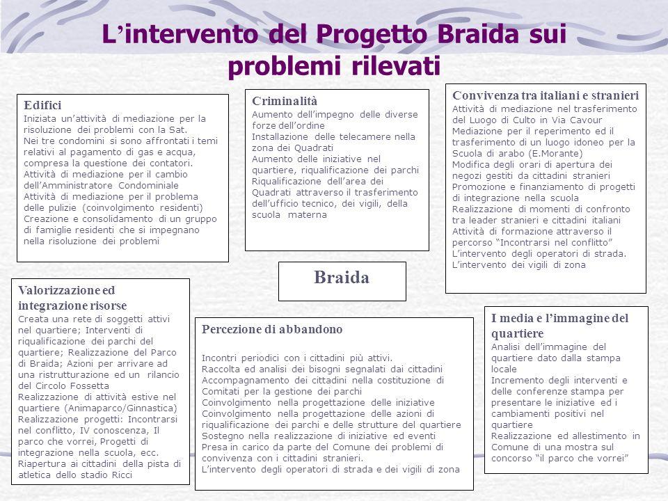 L'intervento del Progetto Braida sui problemi rilevati