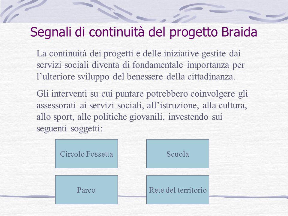 Segnali di continuità del progetto Braida