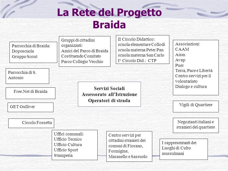 La Rete del Progetto Braida