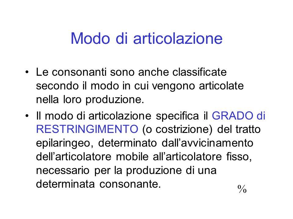 Modo di articolazione Le consonanti sono anche classificate secondo il modo in cui vengono articolate nella loro produzione.