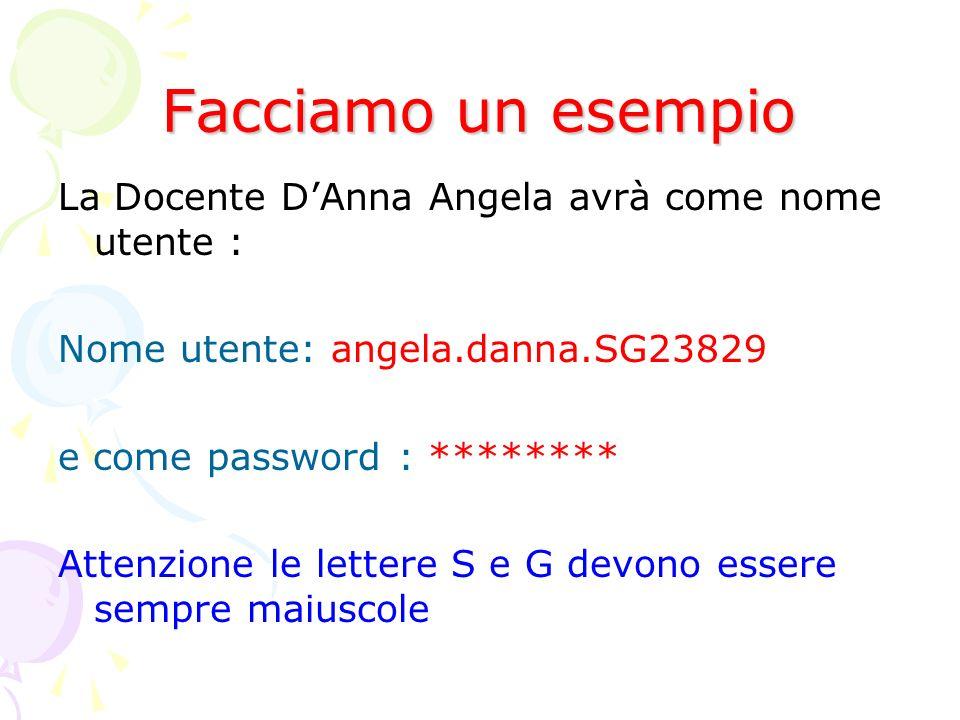 Facciamo un esempio La Docente D'Anna Angela avrà come nome utente :