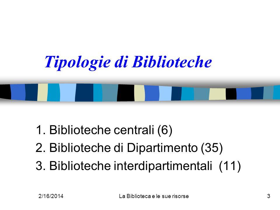 Tipologie di Biblioteche