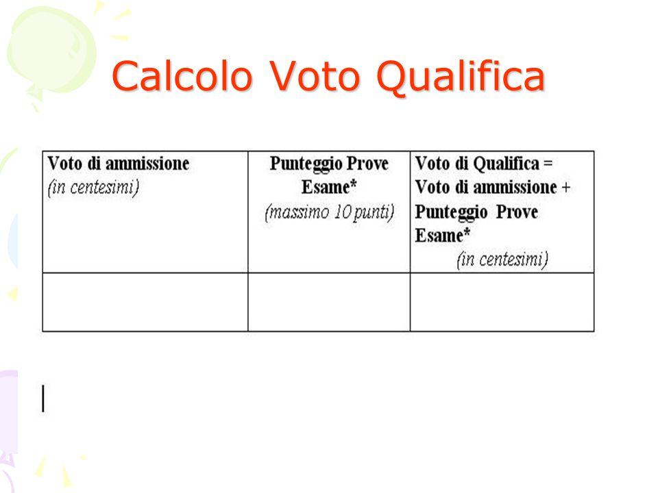 Calcolo Voto Qualifica