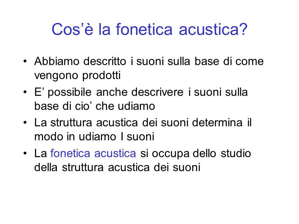 Cos'è la fonetica acustica