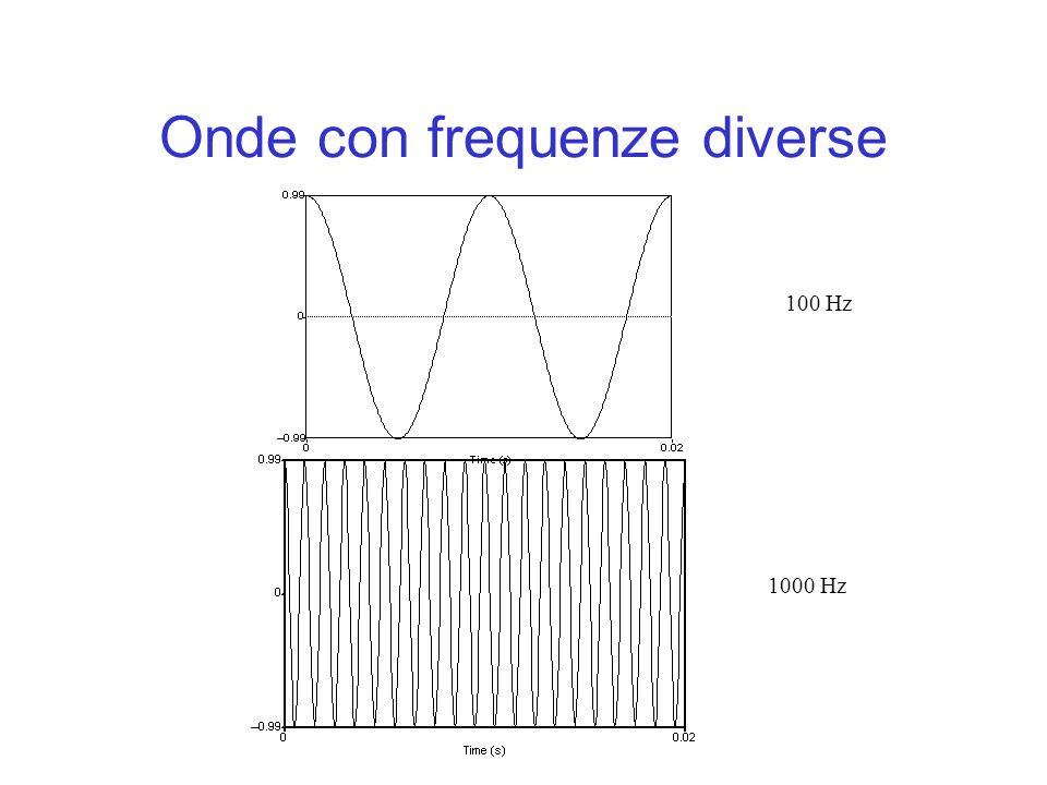 Onde con frequenze diverse