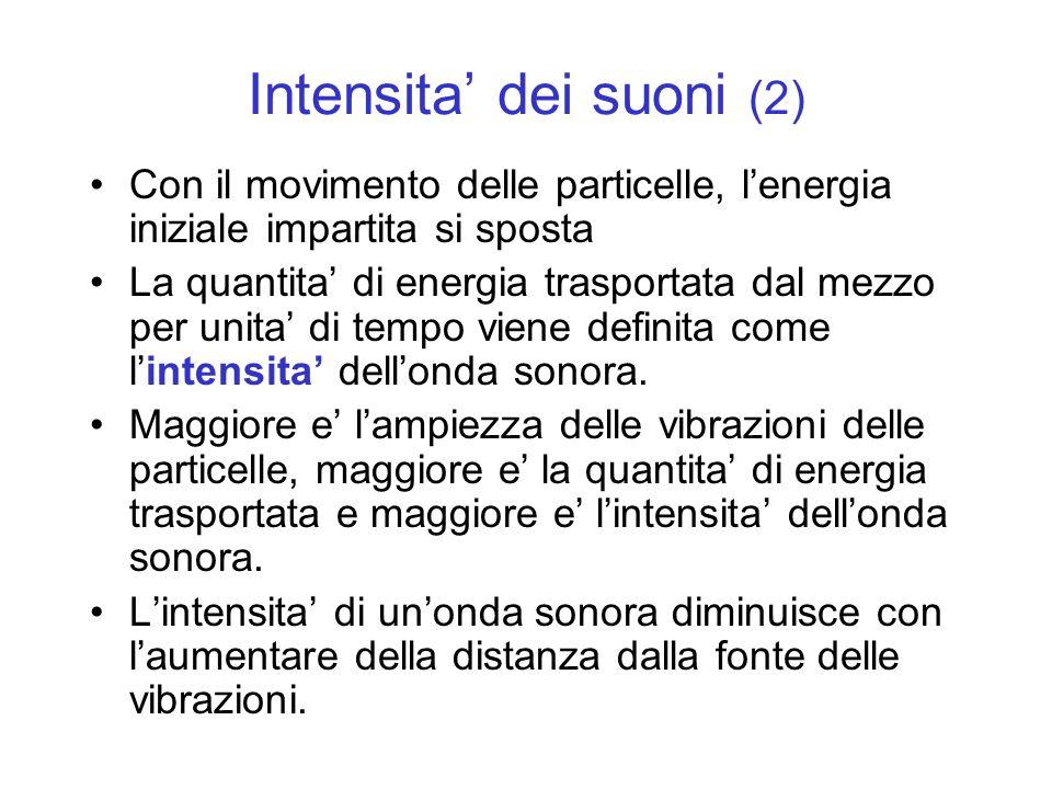 Intensita' dei suoni (2)