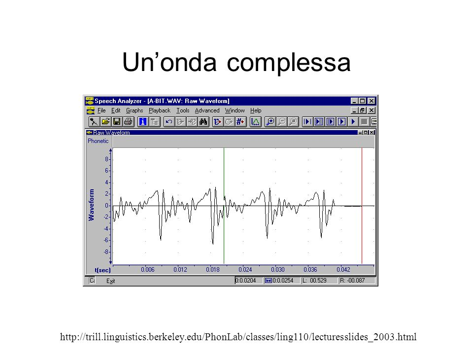 Un'onda complessa http://trill.linguistics.berkeley.edu/PhonLab/classes/ling110/lecturesslides_2003.html.