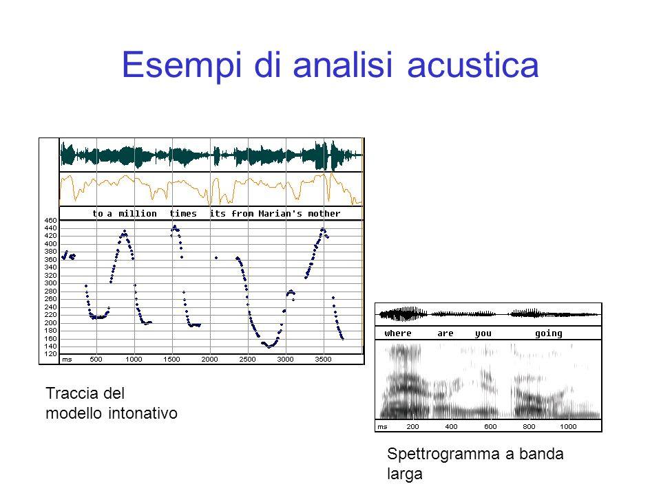 Esempi di analisi acustica
